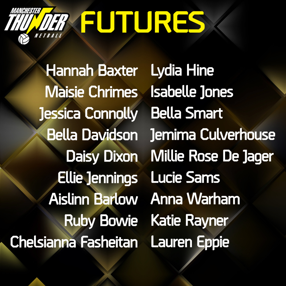 Manchester Thunder Pathway Futures 2020/21