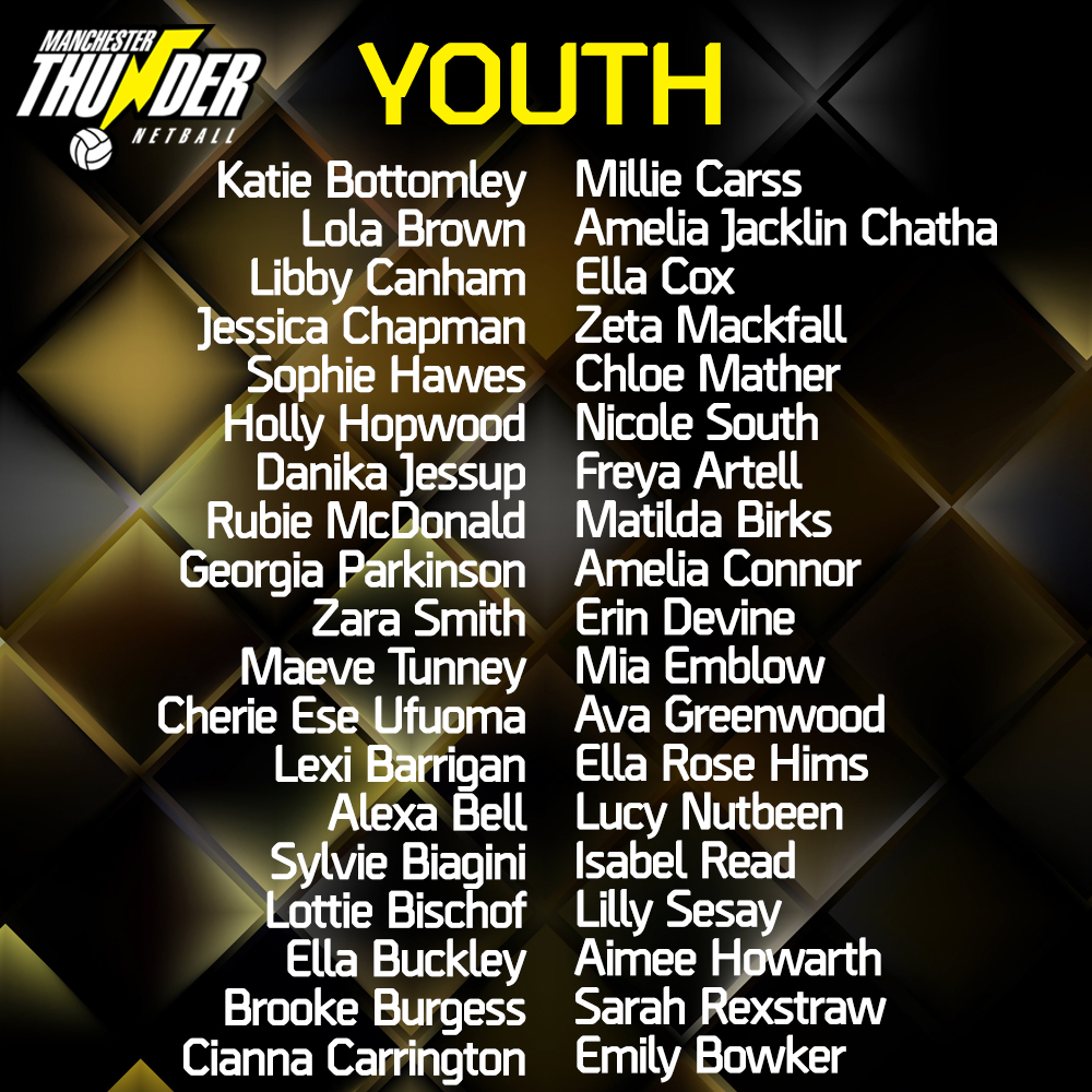 Manchester Thunder Pathway Thunder Youth 2020/21